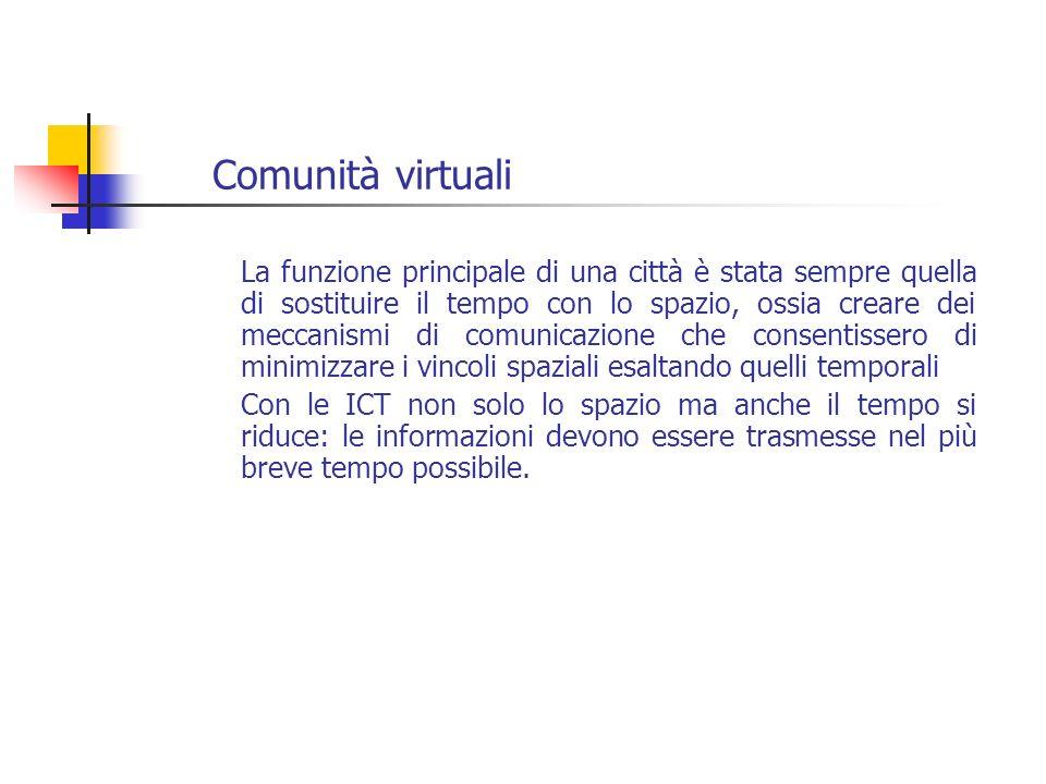 Comunità virtuali