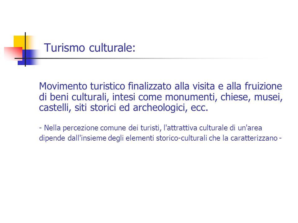 Turismo culturale: