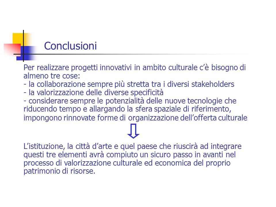 Conclusioni Per realizzare progetti innovativi in ambito culturale c'è bisogno di almeno tre cose: