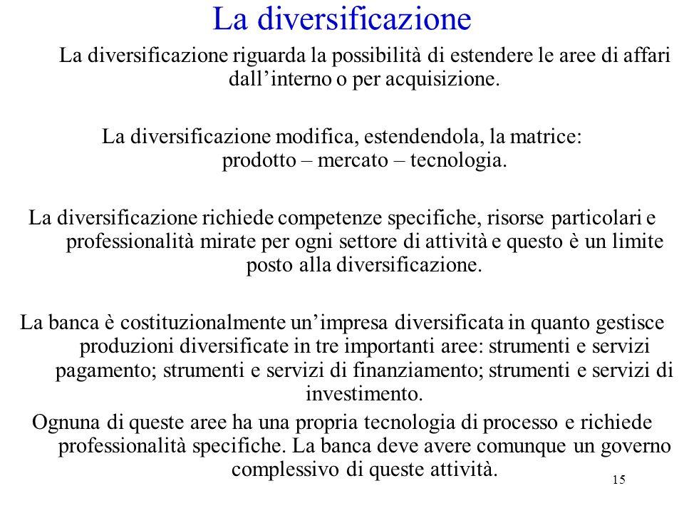 La diversificazione La diversificazione riguarda la possibilità di estendere le aree di affari dall'interno o per acquisizione.
