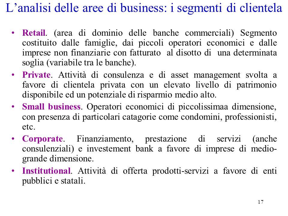 L'analisi delle aree di business: i segmenti di clientela