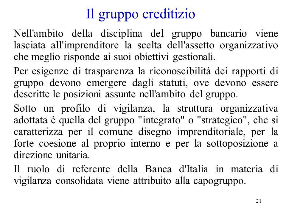 Il gruppo creditizio