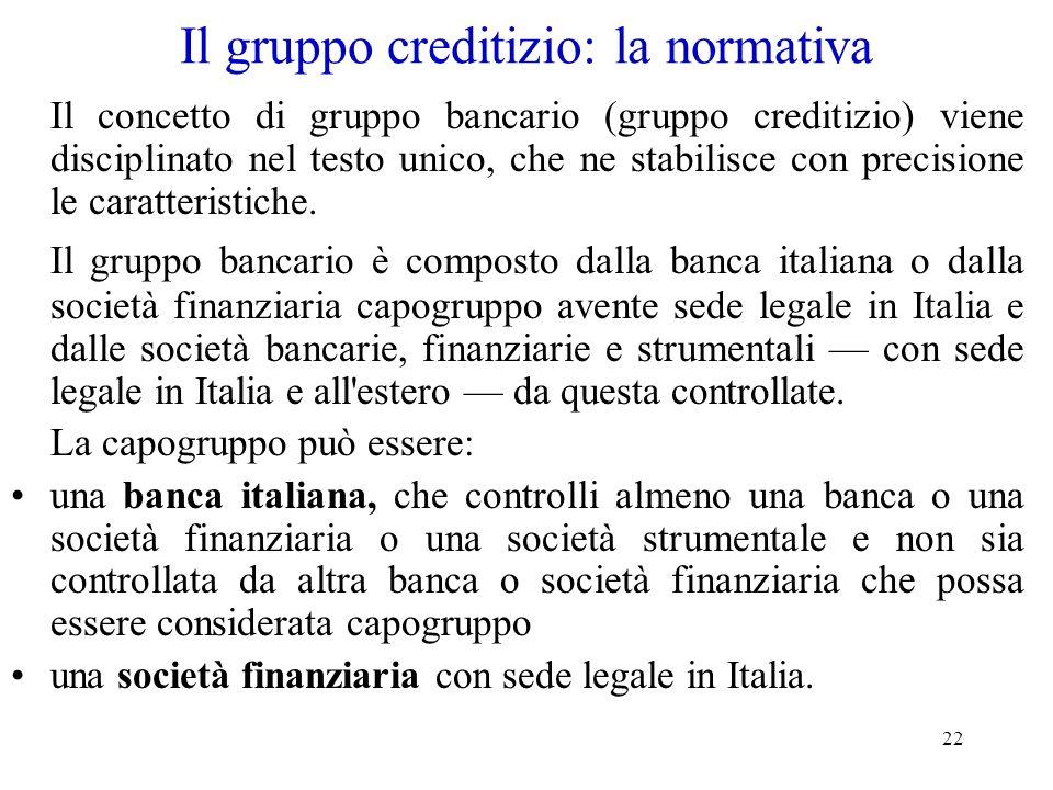 Il gruppo creditizio: la normativa