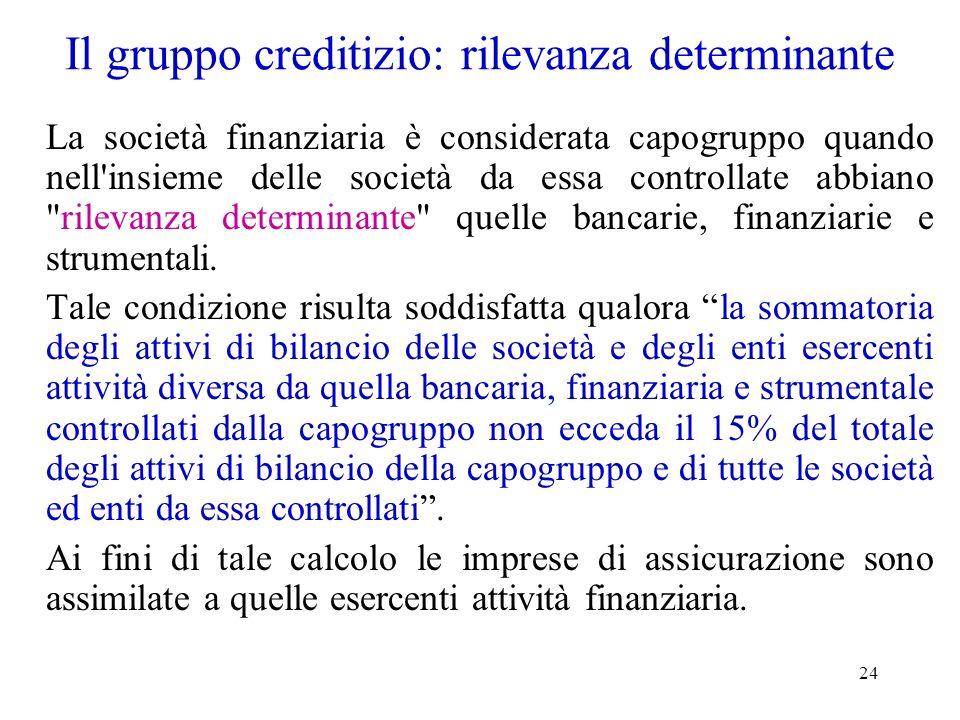 Il gruppo creditizio: rilevanza determinante