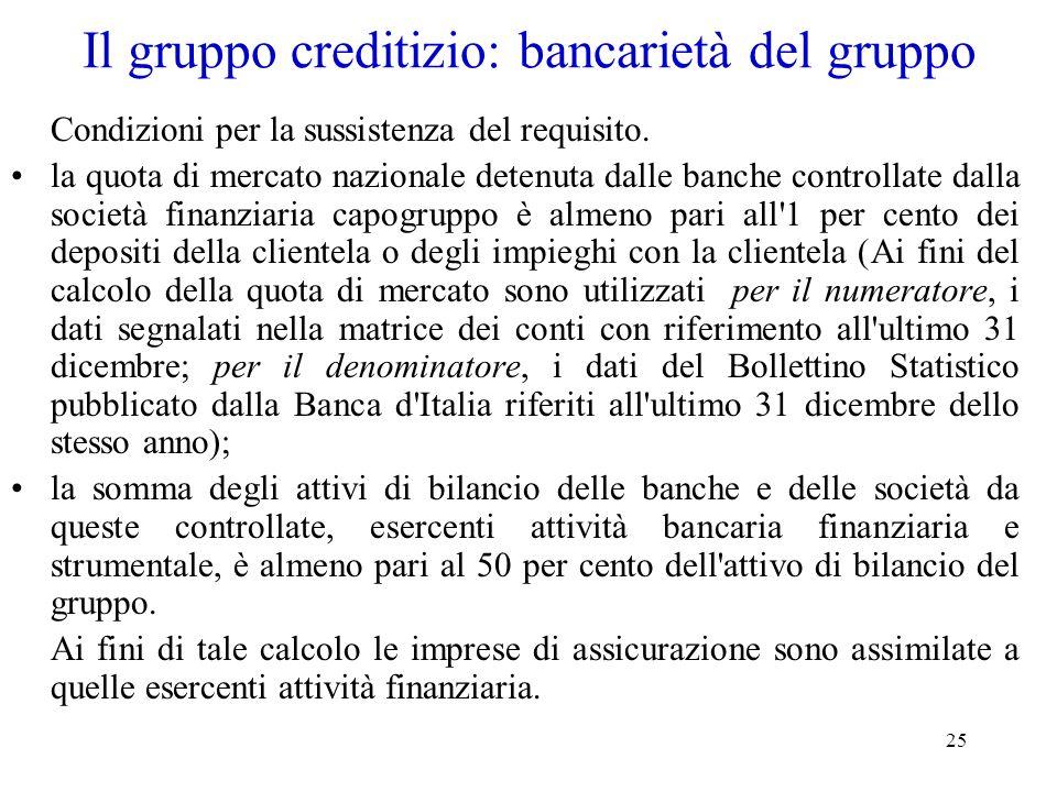 Il gruppo creditizio: bancarietà del gruppo