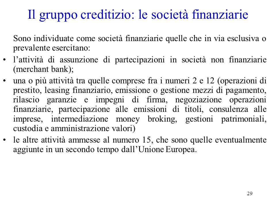 Il gruppo creditizio: le società finanziarie
