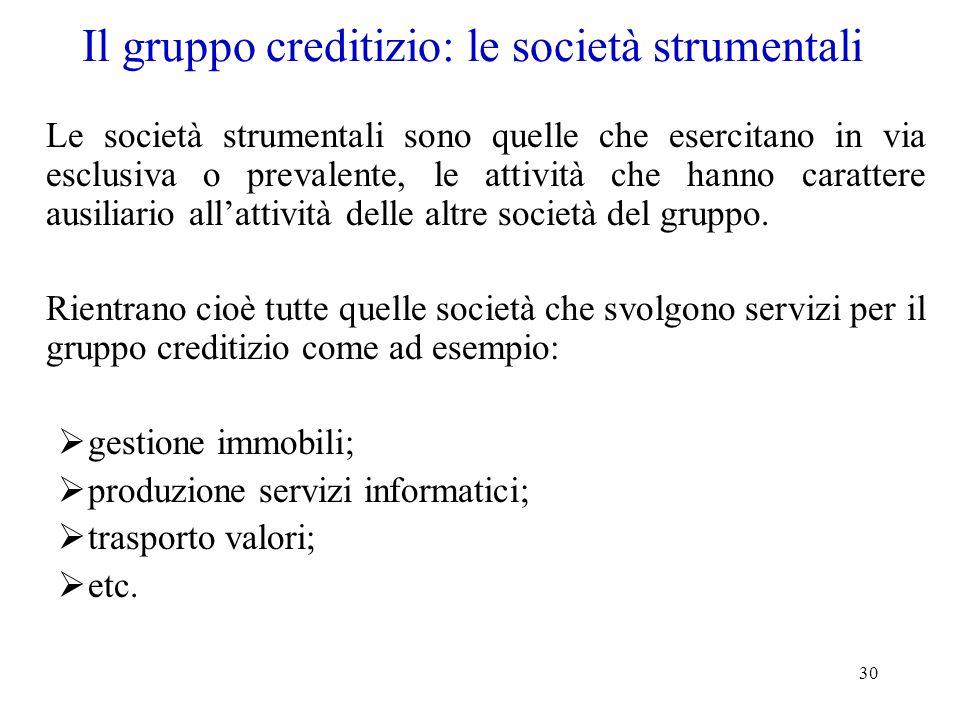 Il gruppo creditizio: le società strumentali