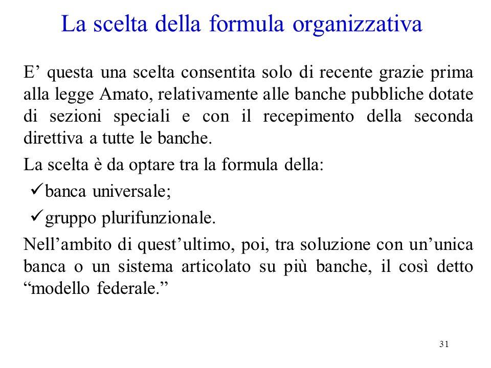La scelta della formula organizzativa