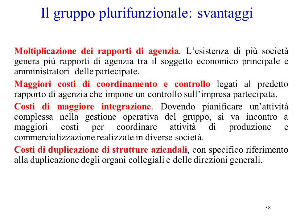 Il gruppo plurifunzionale: svantaggi