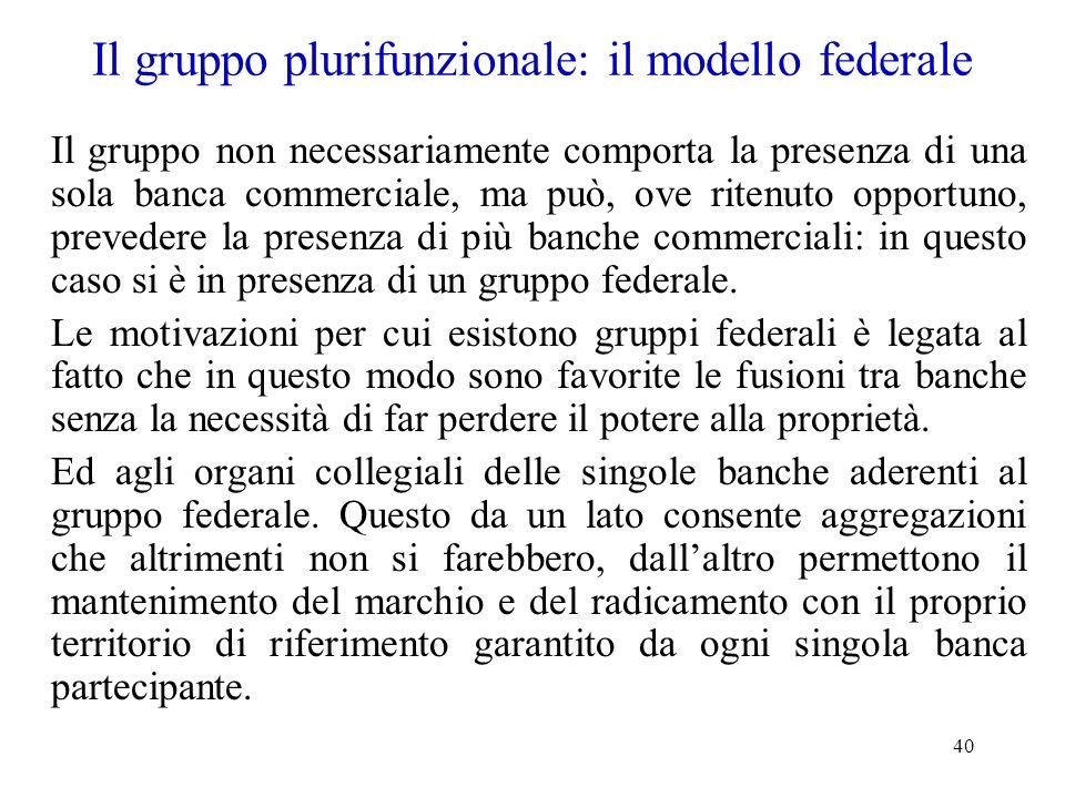 Il gruppo plurifunzionale: il modello federale