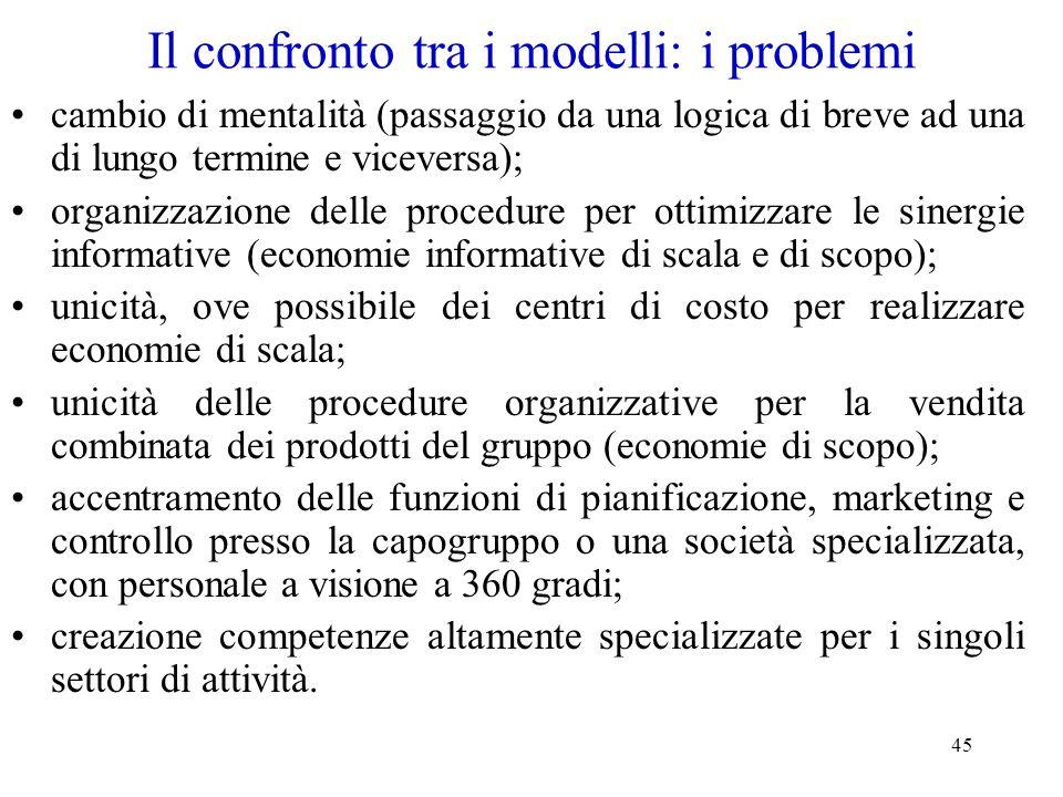 Il confronto tra i modelli: i problemi