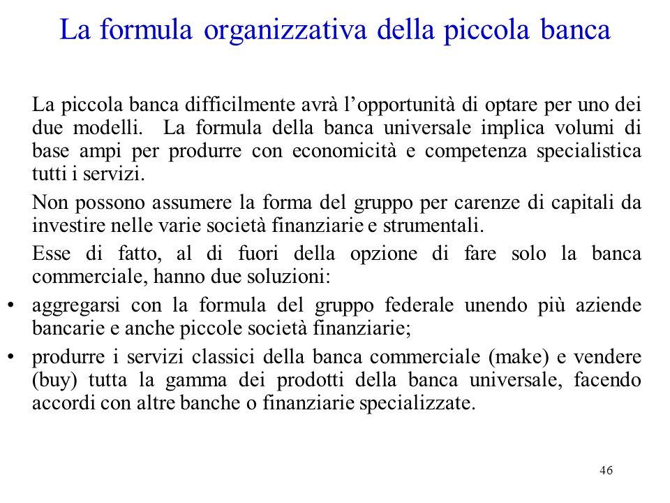 La formula organizzativa della piccola banca
