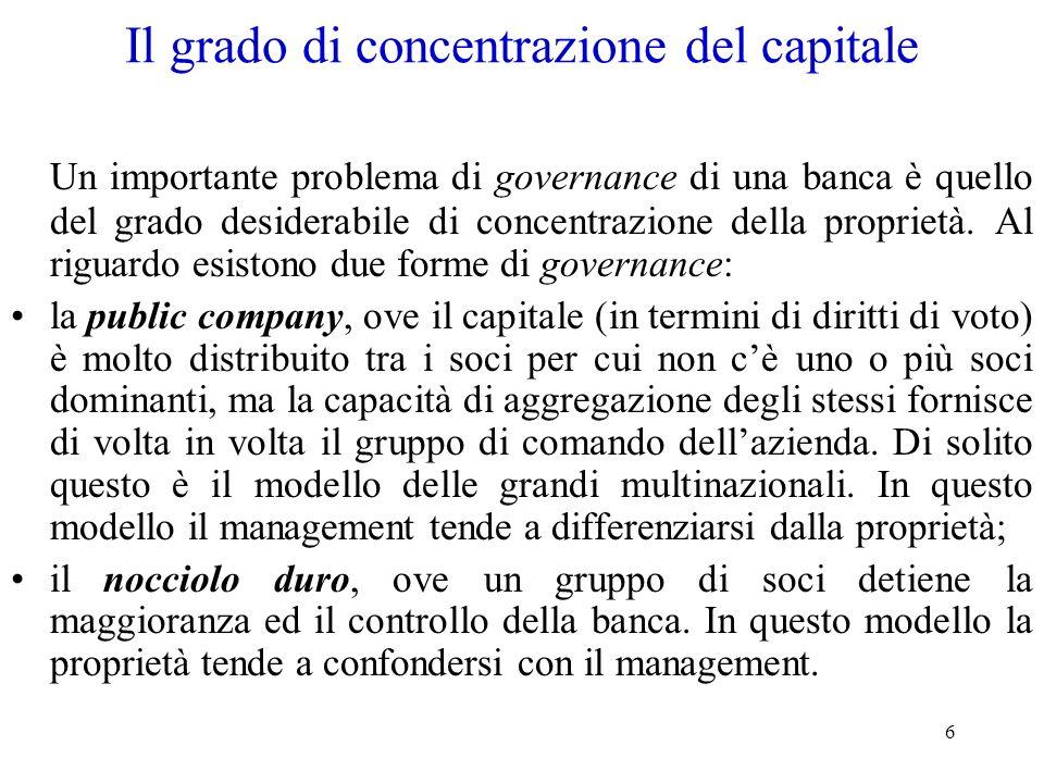 Il grado di concentrazione del capitale