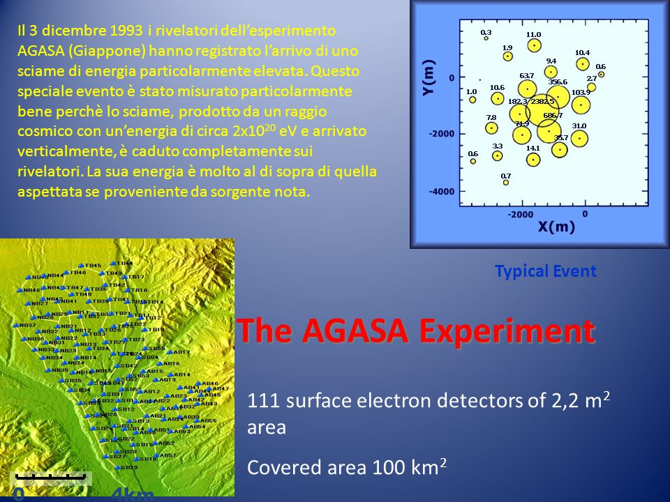 The AGASA Experiment 111 surface electron detectors of 2,2 m2 area