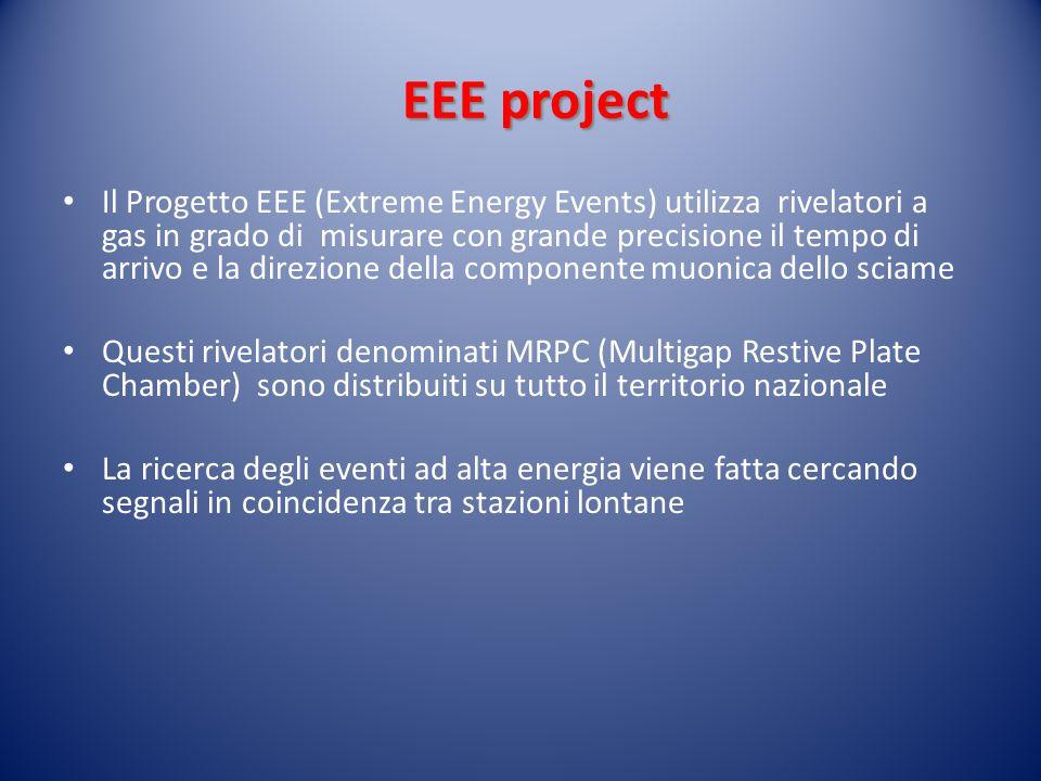 EEE project