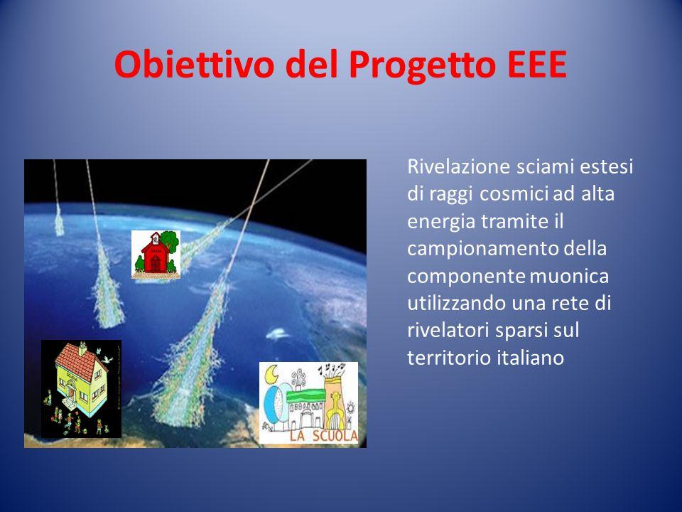 Obiettivo del Progetto EEE