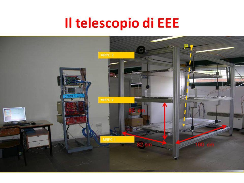 Il telescopio di EEE 80 cm 82 cm 160 cm  MRPC 1 MRPC 2 MRPC 3