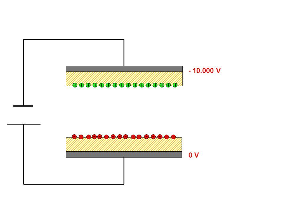 0 V - 10.000 V + - 0 V