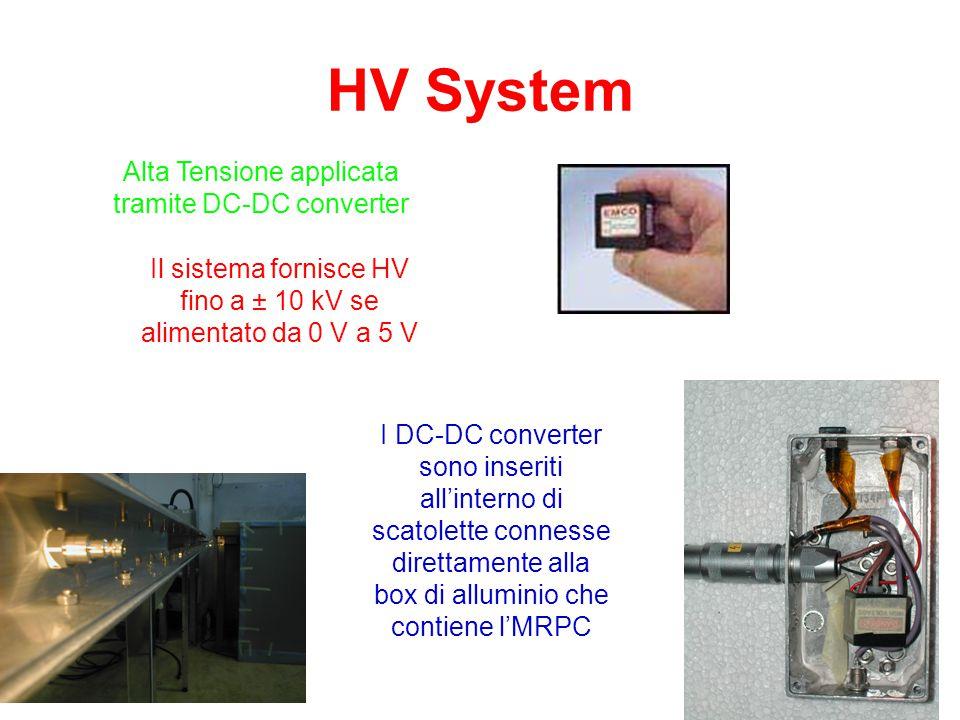 HV System Alta Tensione applicata tramite DC-DC converter