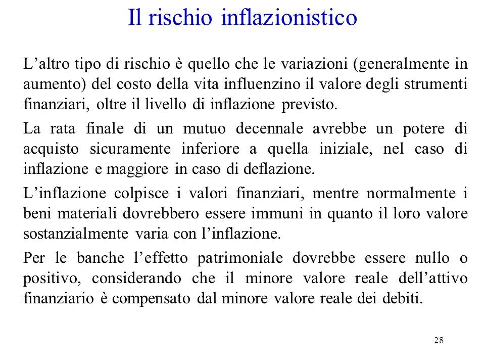 Il rischio inflazionistico