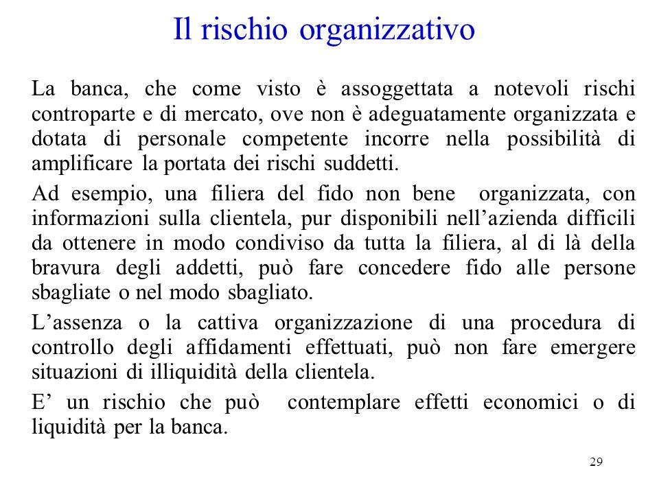 Il rischio organizzativo