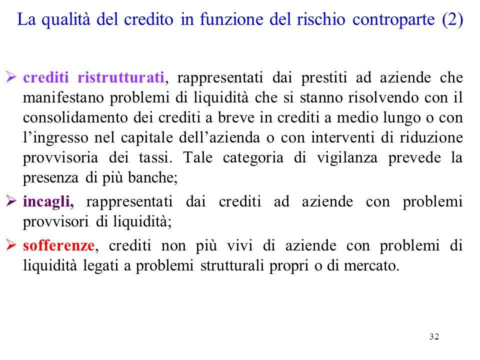 La qualità del credito in funzione del rischio controparte (2)