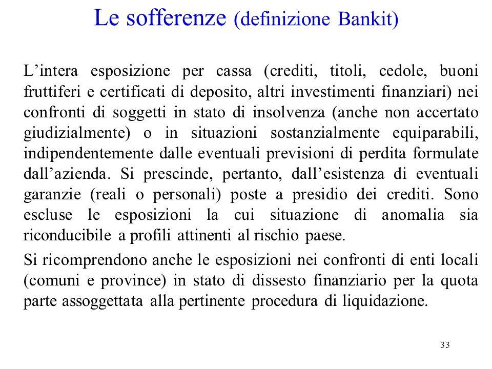 Le sofferenze (definizione Bankit)