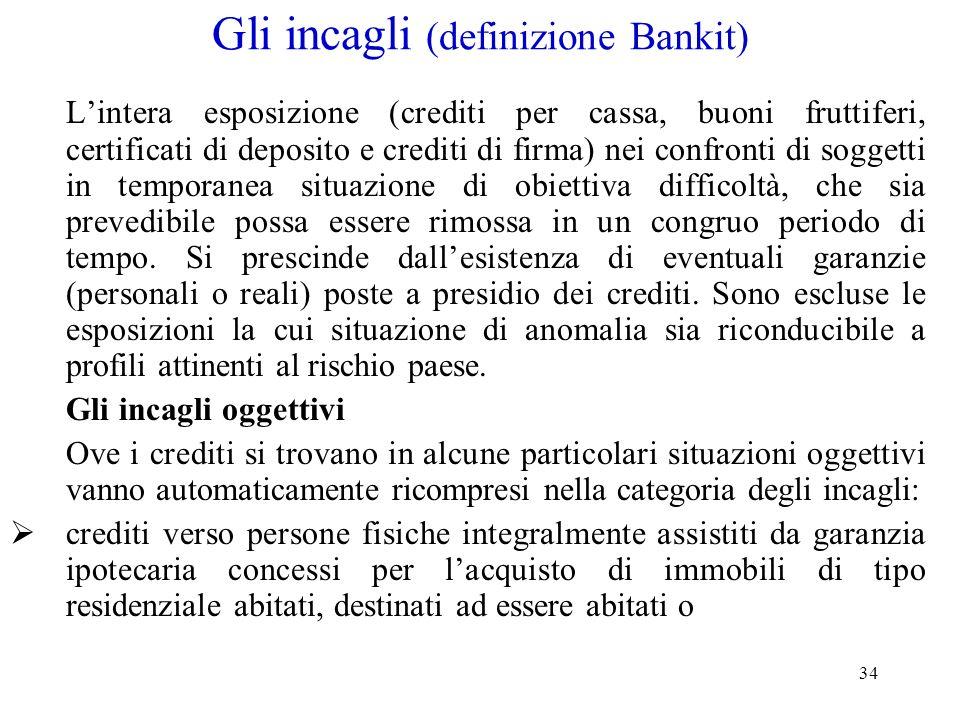 Gli incagli (definizione Bankit)