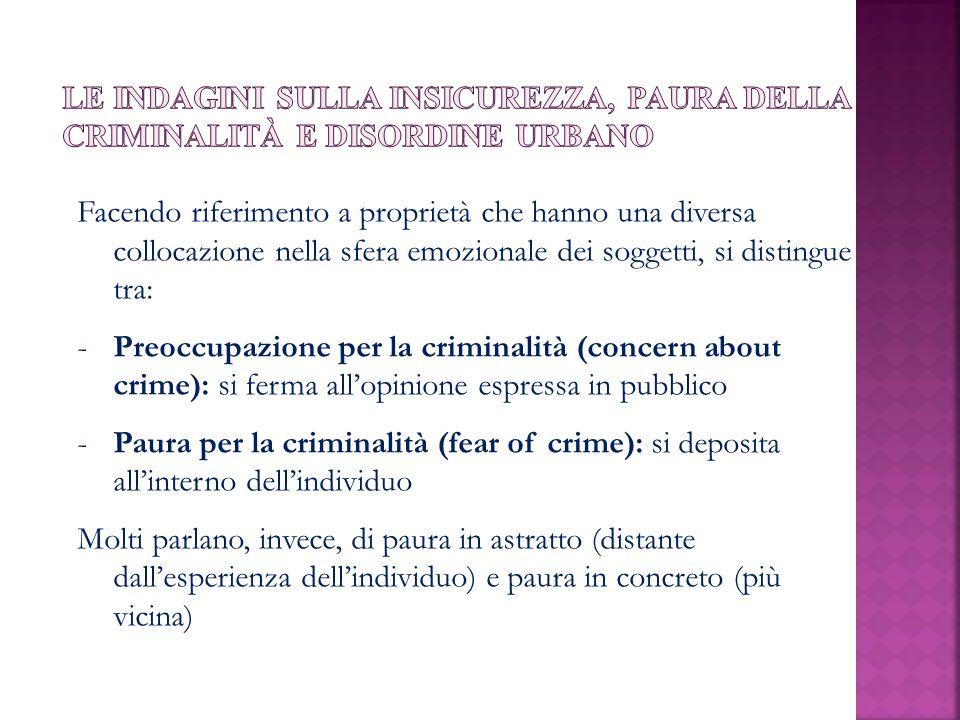 Le indagini sulla insicurezza, paura dellA criminalità e disordine urbano