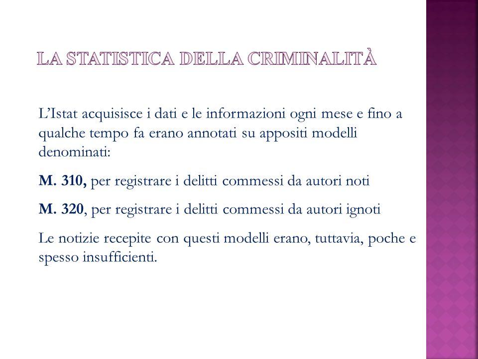 La statistica della CRIMINALITÀ