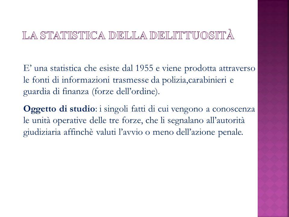 La statistica della DELITTUOSITÀ