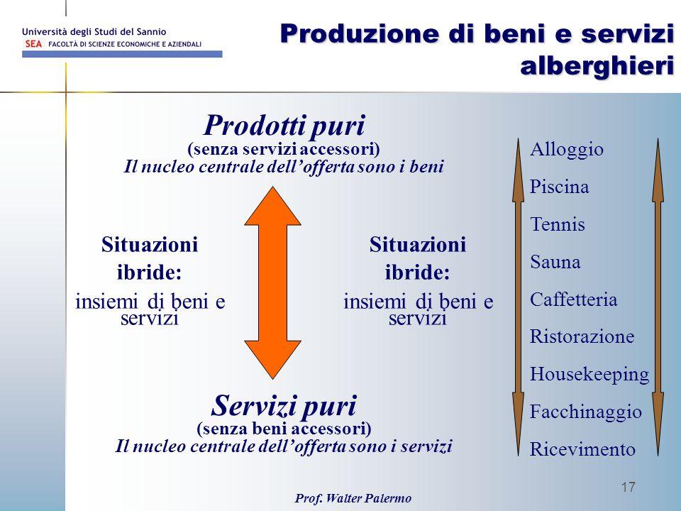 Produzione di beni e servizi alberghieri