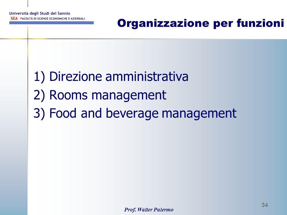 Organizzazione per funzioni