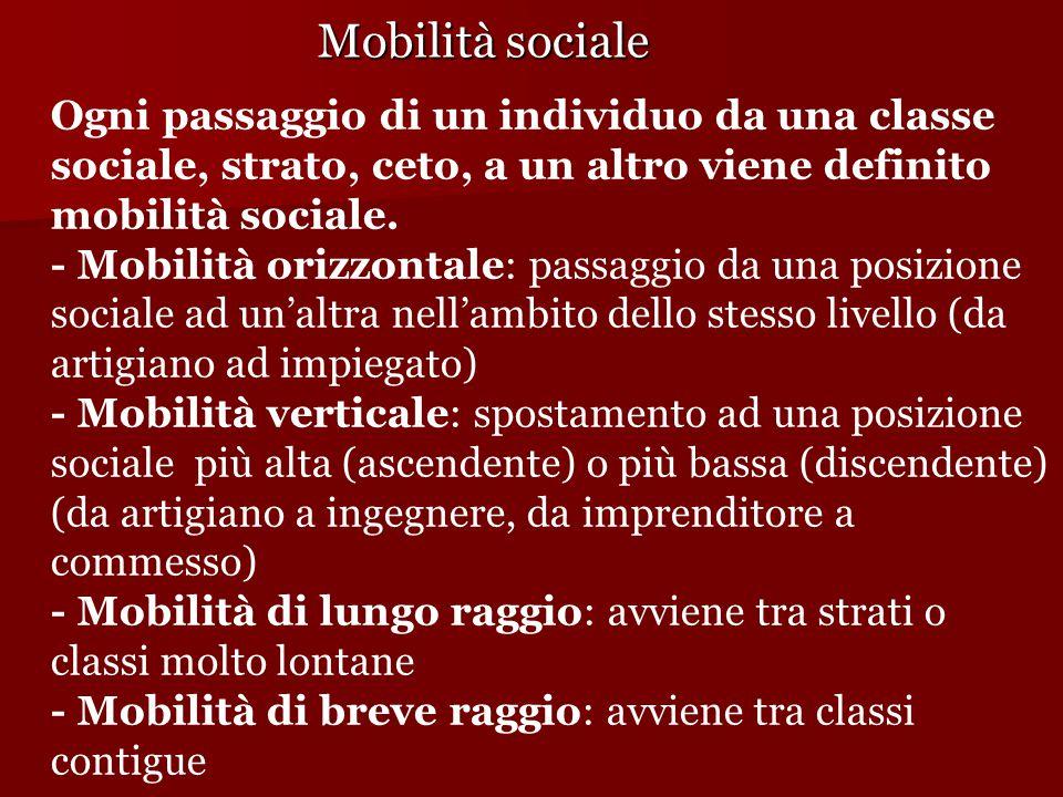 Mobilità sociale