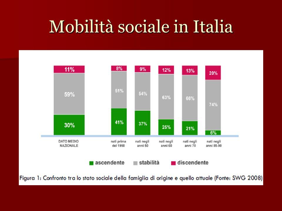Mobilità sociale in Italia