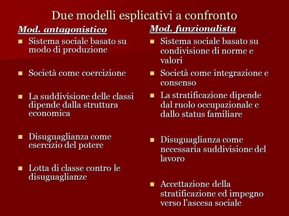 Due modelli esplicativi a confronto