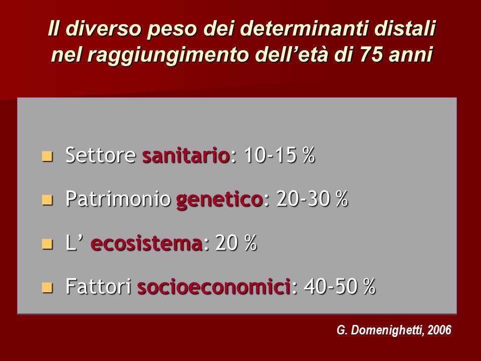 Patrimonio genetico: 20-30 % L' ecosistema: 20 %