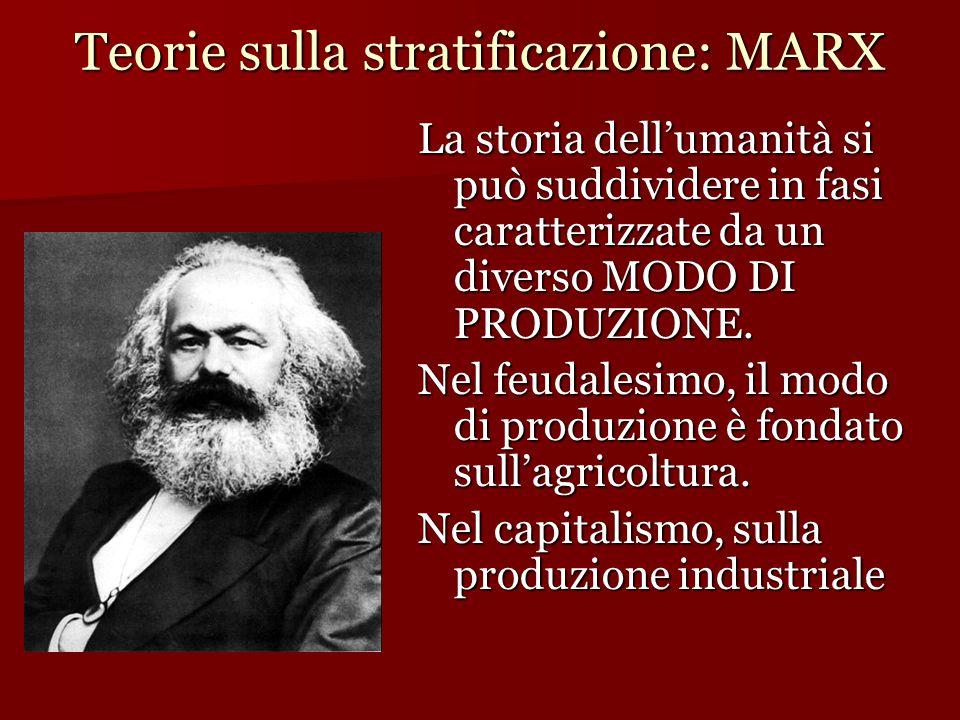 Teorie sulla stratificazione: MARX