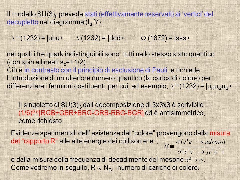 Il modello SU(3)F prevede stati (effettivamente osservati) ai 'vertici' del