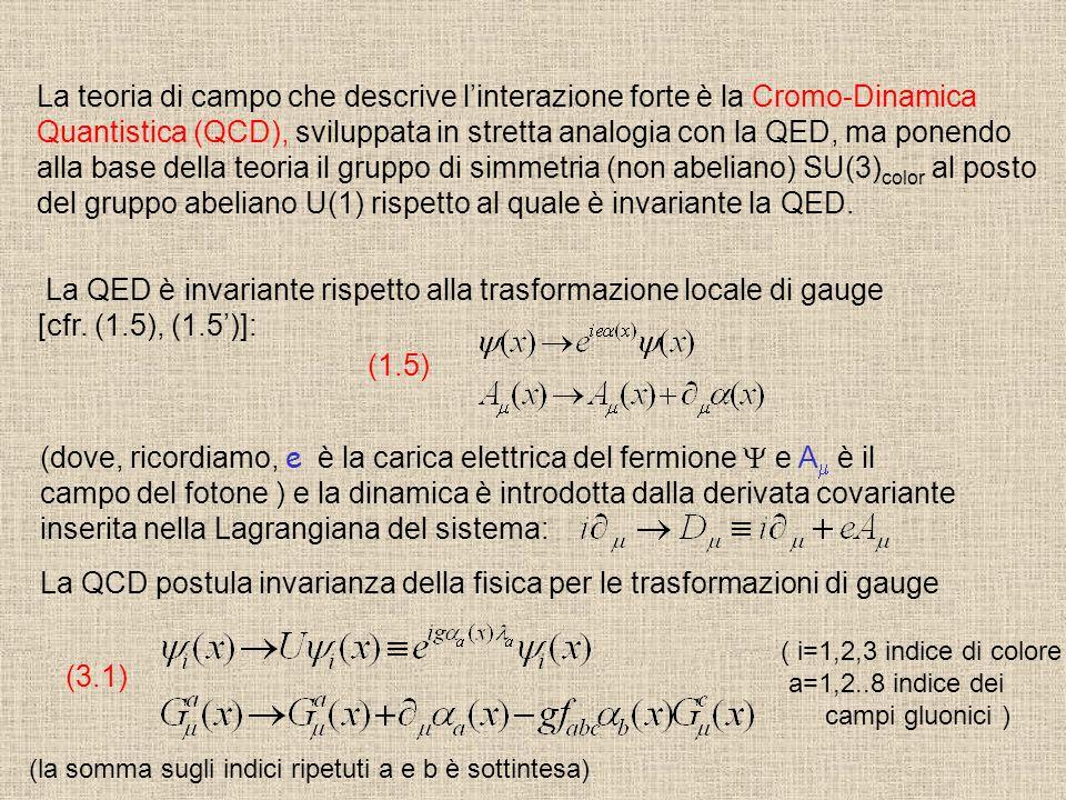 del gruppo abeliano U(1) rispetto al quale è invariante la QED.