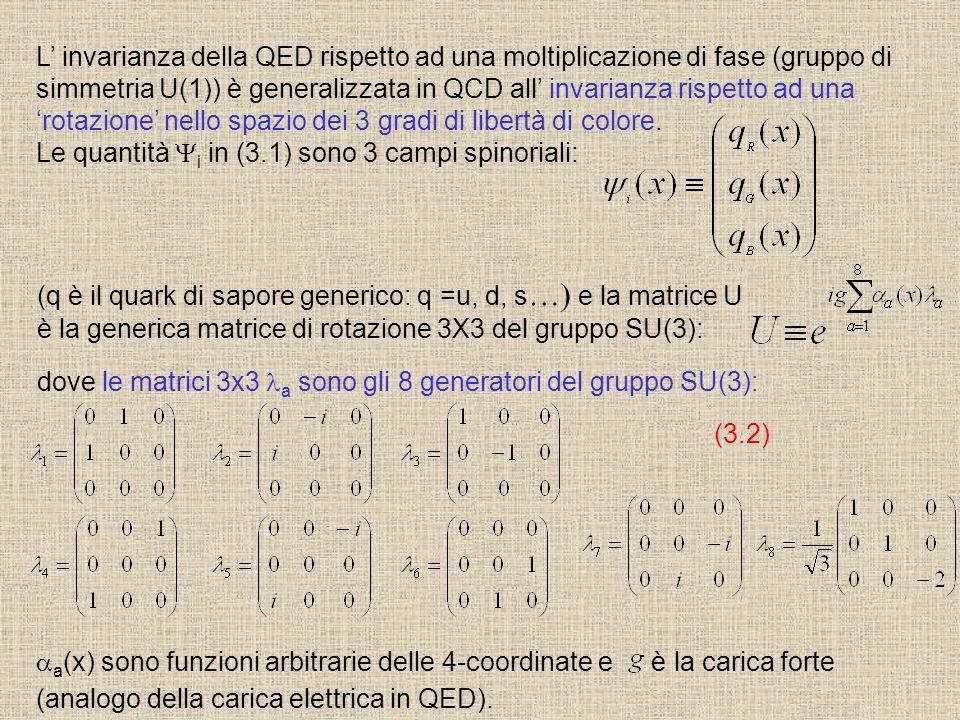 L' invarianza della QED rispetto ad una moltiplicazione di fase (gruppo di