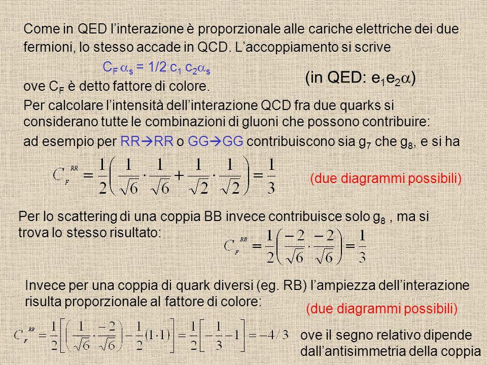 Come in QED l'interazione è proporzionale alle cariche elettriche dei due fermioni, lo stesso accade in QCD. L'accoppiamento si scrive