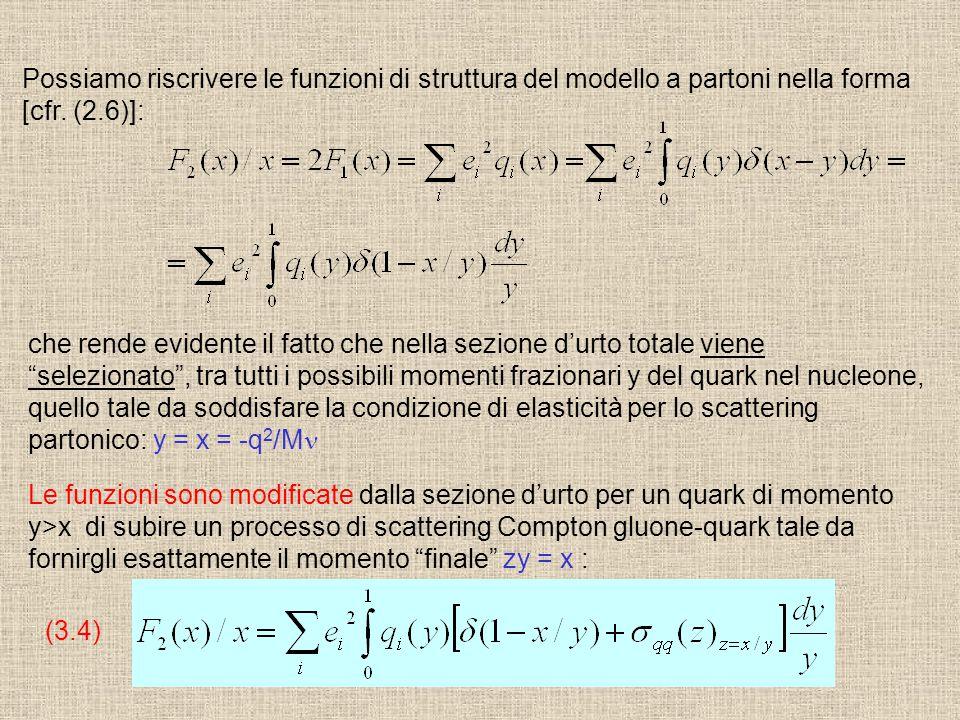 Possiamo riscrivere le funzioni di struttura del modello a partoni nella forma