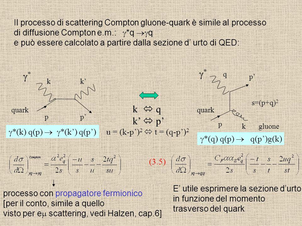 Il processo di scattering Compton gluone-quark è simile al processo