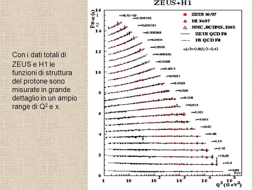 Con i dati totali di ZEUS e H1 le funzioni di struttura del protone sono misurate in grande dettaglio in un ampio range di Q2 e x.