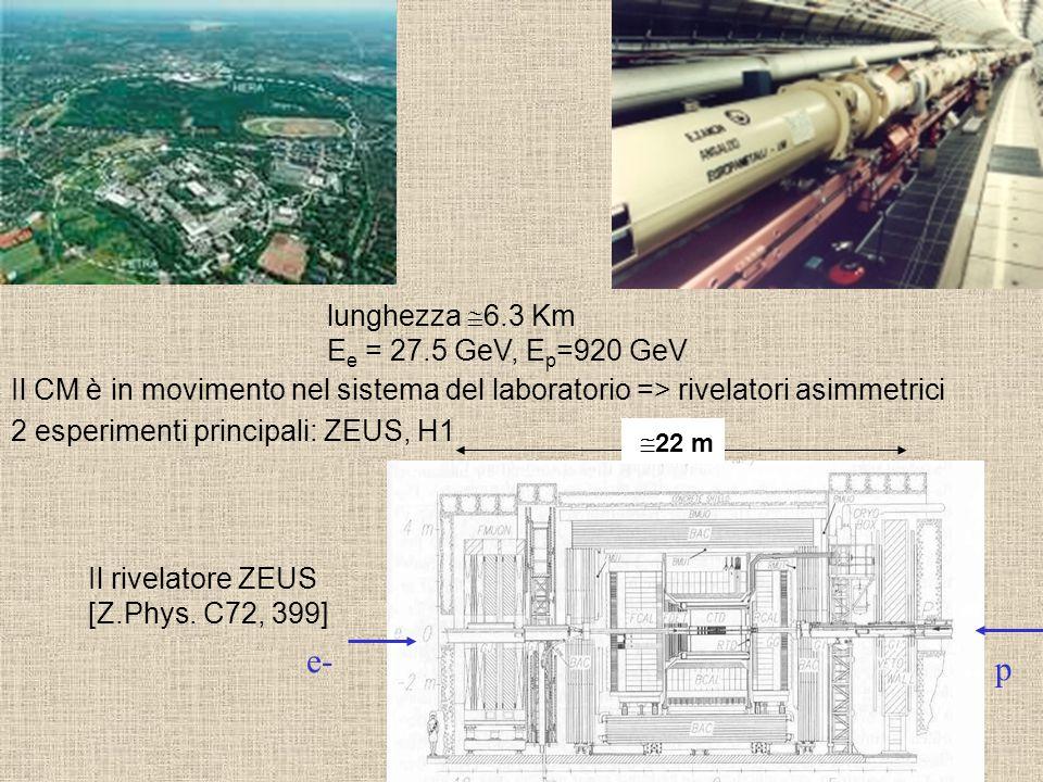 e- p lunghezza 6.3 Km Ee = 27.5 GeV, Ep=920 GeV