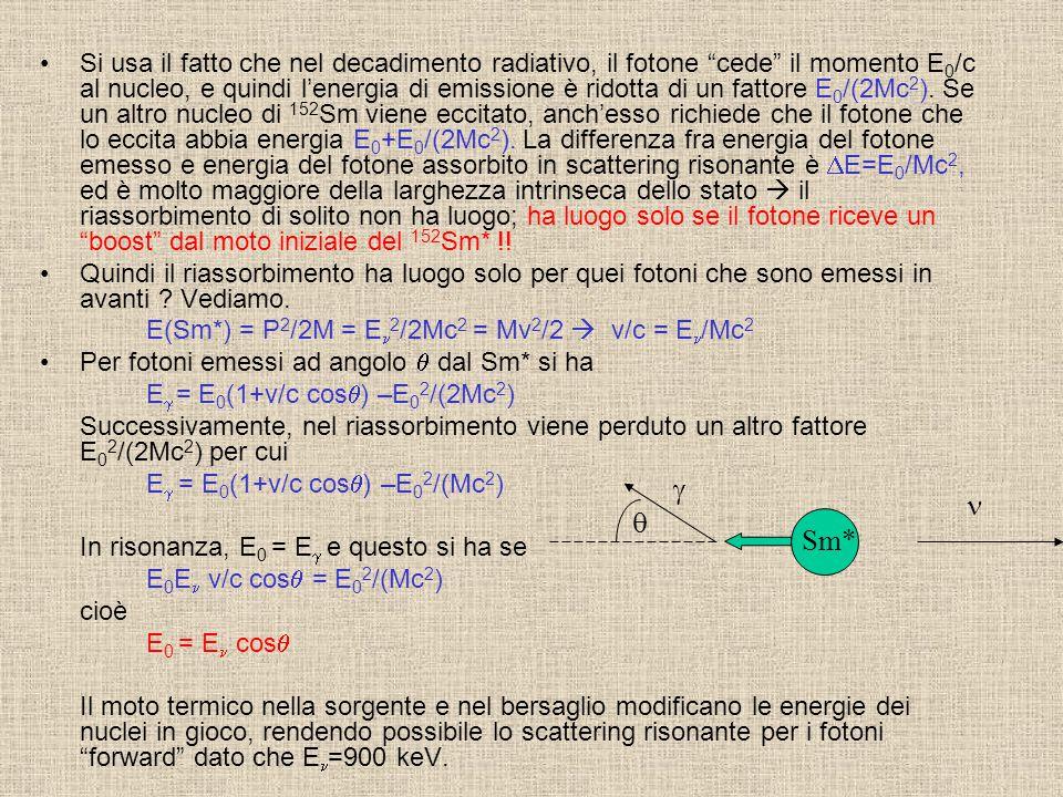 Si usa il fatto che nel decadimento radiativo, il fotone cede il momento E0/c al nucleo, e quindi l'energia di emissione è ridotta di un fattore E0/(2Mc2). Se un altro nucleo di 152Sm viene eccitato, anch'esso richiede che il fotone che lo eccita abbia energia E0+E0/(2Mc2). La differenza fra energia del fotone emesso e energia del fotone assorbito in scattering risonante è DE=E0/Mc2, ed è molto maggiore della larghezza intrinseca dello stato  il riassorbimento di solito non ha luogo; ha luogo solo se il fotone riceve un boost dal moto iniziale del 152Sm* !!