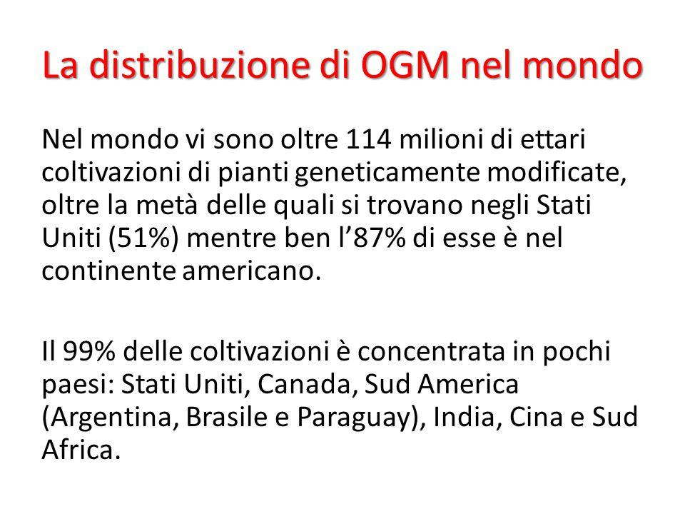La distribuzione di OGM nel mondo
