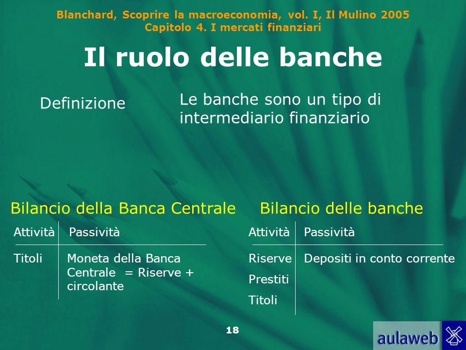 Il ruolo delle banche Le banche sono un tipo di intermediario finanziario. Definizione. Bilancio della Banca Centrale.