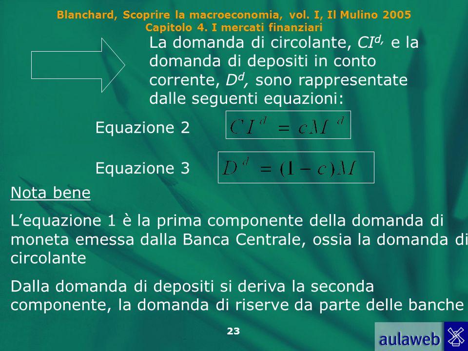 La domanda di circolante, CId, e la domanda di depositi in conto corrente, Dd, sono rappresentate dalle seguenti equazioni: